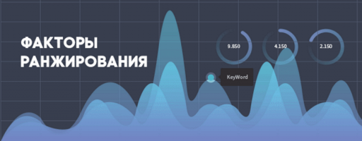 Факторы ранжирования сайта в Google и Yandex